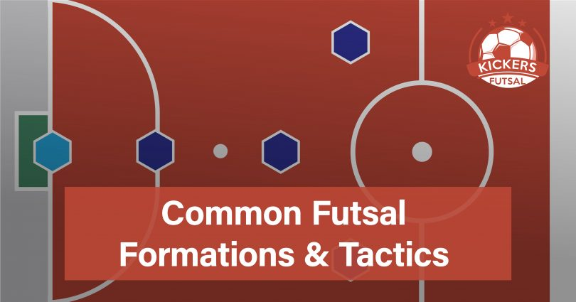 Futsal Formation and Tactics.