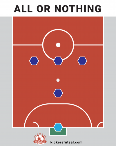 The All Or Nothing Futsal Tactics Formation