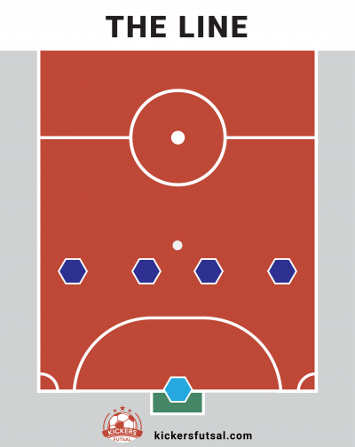 The Line Futsal Tactics Formation