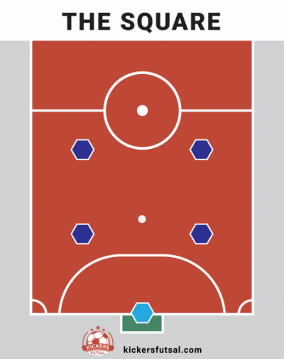 The Square Futsal Tactics Formation