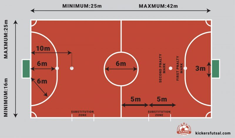All Futsal Courts Dimensions are shown in feet and metres.